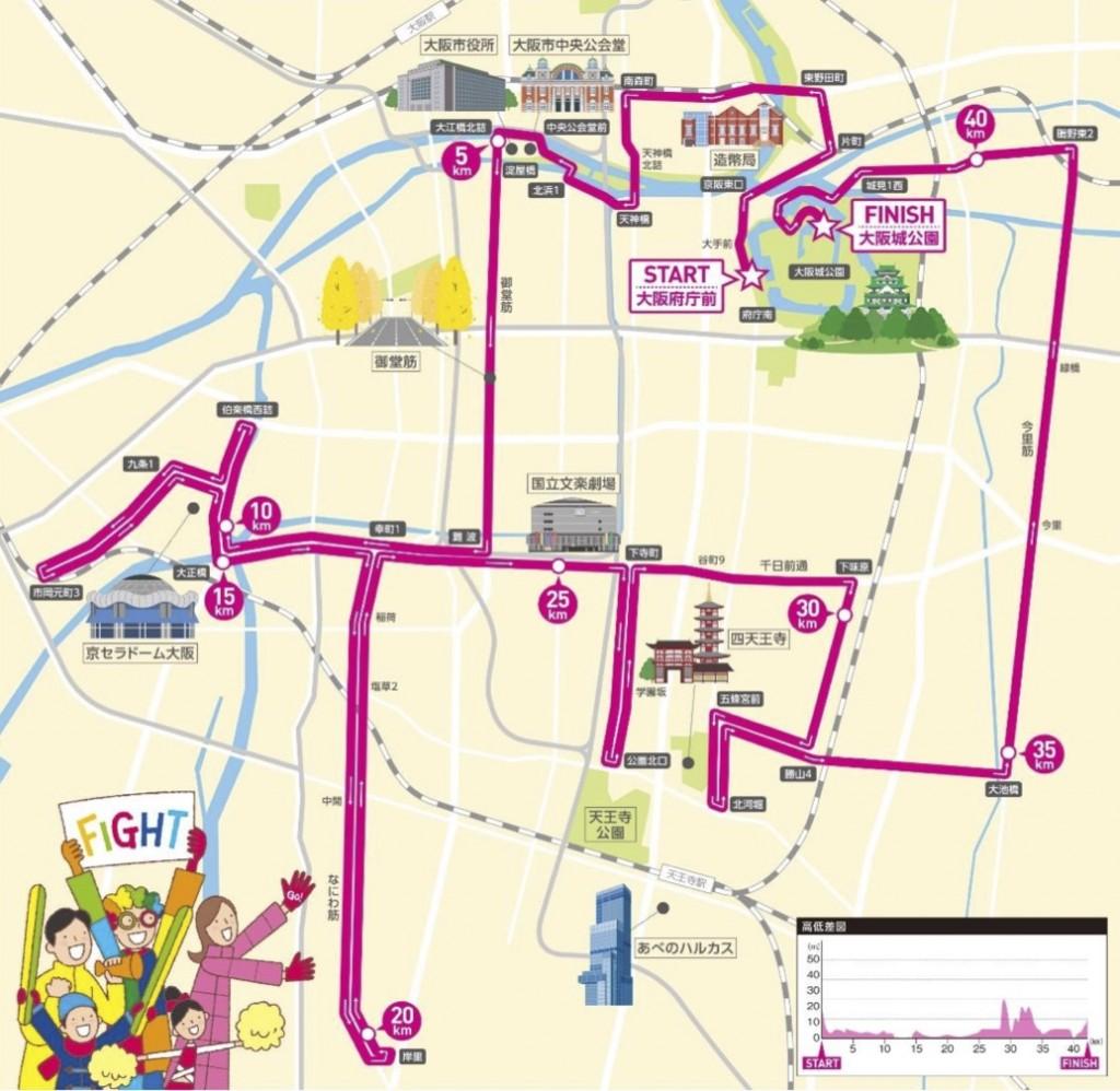 大阪マラソン2019MAP